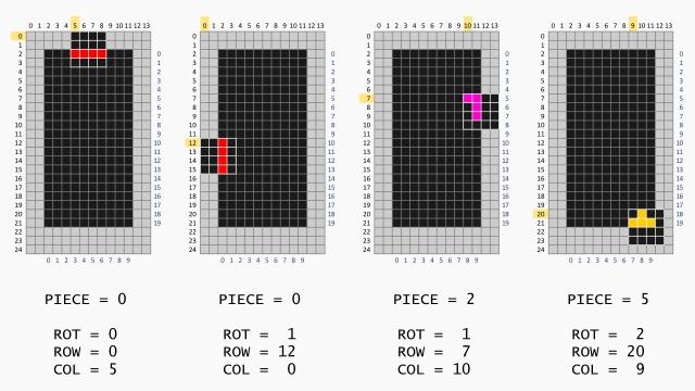 Tetris Boards